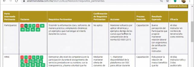 Personal del TecNM Campus Frontera Comalapa recibe asesoría en línea Sobre Gestión de Riesgos y Oportunidades
